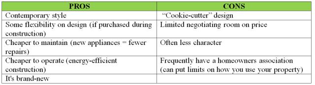 NVE-chart2